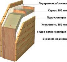 Строительство каркасных и деревянных домов в Кременчуге