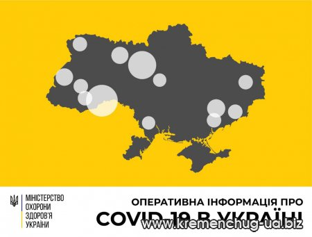 Коронавірус, Ситуація в Країні та в Кременчуці